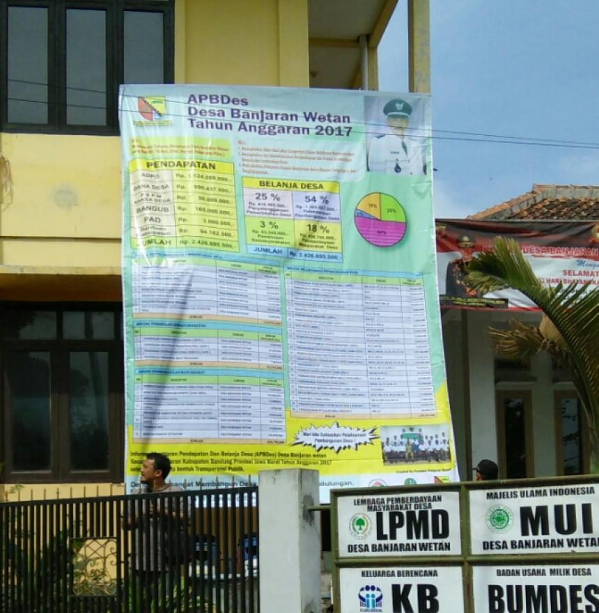Rekapitulasi APBDes Tahun 2017 Desa Banjaran Wetan